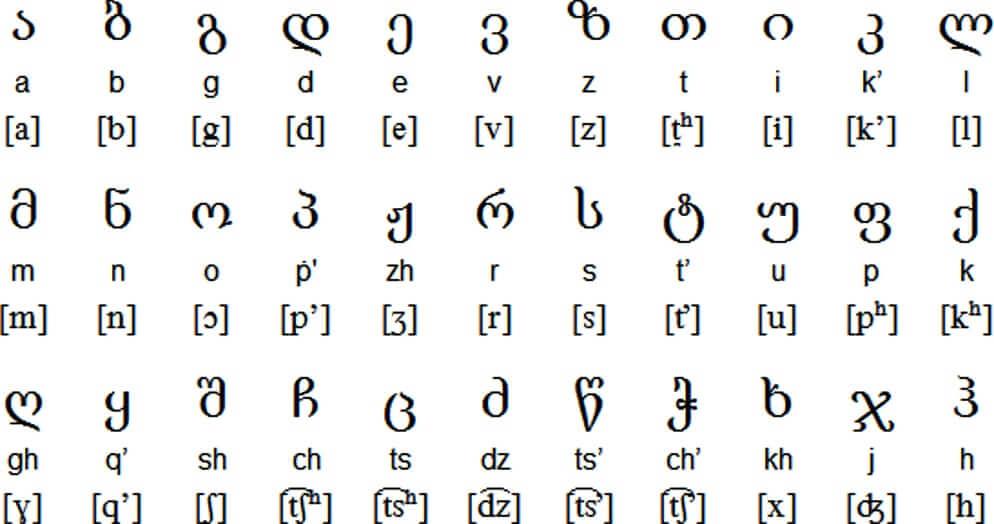 Gruziński alfabet