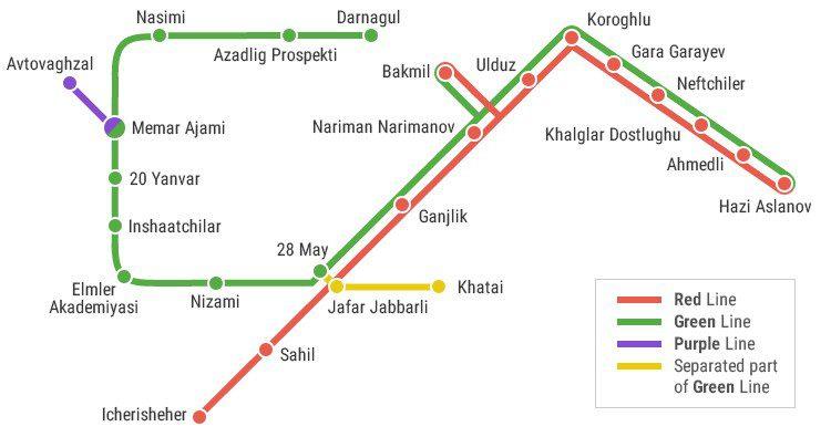 Metro w Baku schemat linii